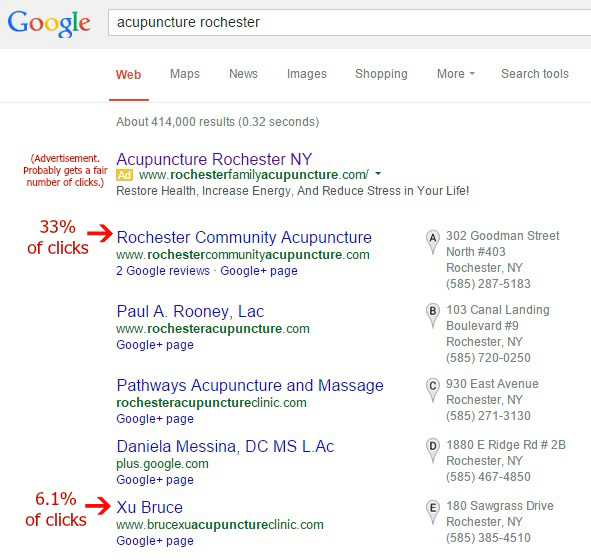 Modern-Acupuncture-Marketing-Blog-Blogging-for-Google-Rank-Rochester-Search